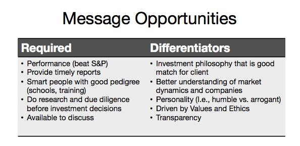 Message Opportunities