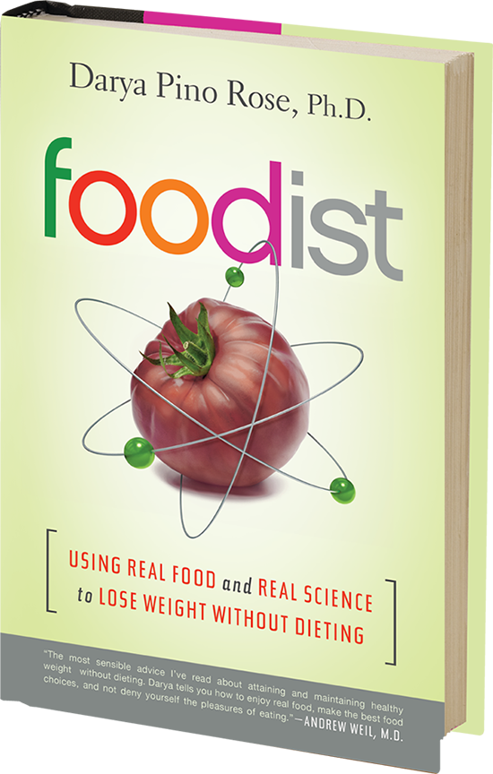 Image source: Foodist.com
