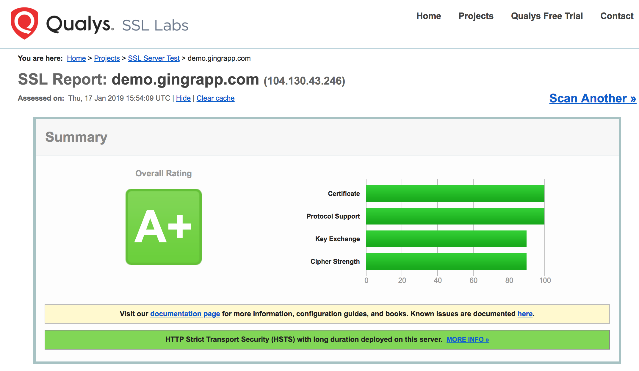 Gingr pet care software security.png