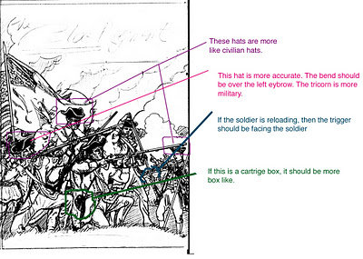 Comments on my sketches from RI reenactors.