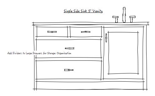 "Sink off center allows for around 40"" of straight counter top.   The large drawers could have dividers in them to organize hair tools, toiletries, etc.  I think this would be great for a kids bath too - you could use the countertop as a diaper changing station ."