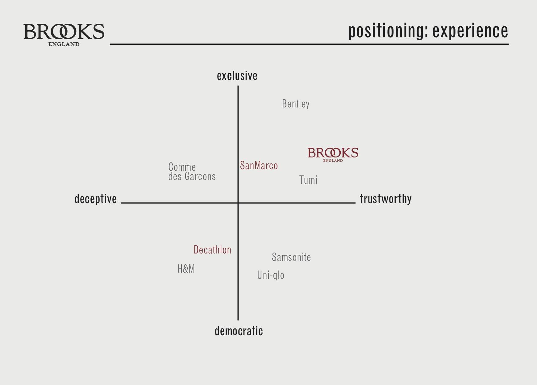 Brooks Research Board 5.jpg