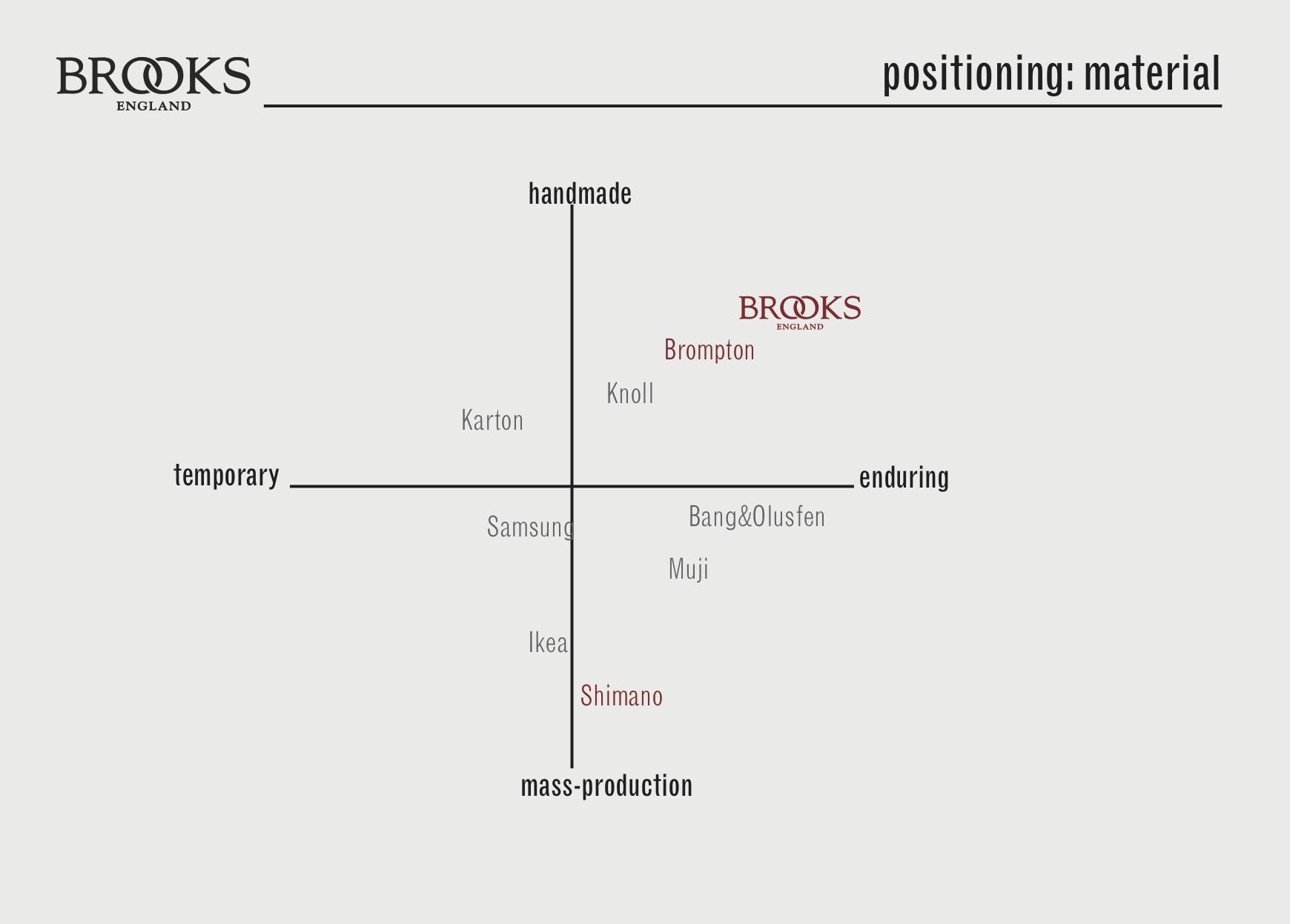 Brooks Research Board 4.jpg