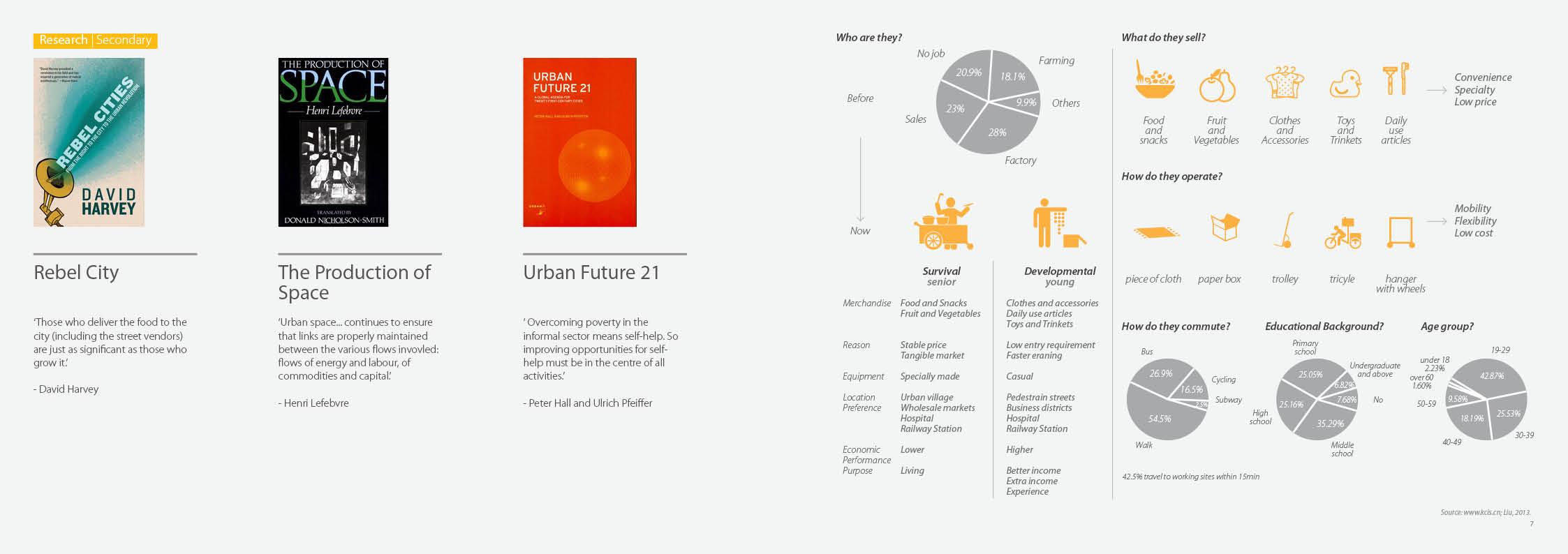 unit10 process portfolio inDesign PRINT4.jpg