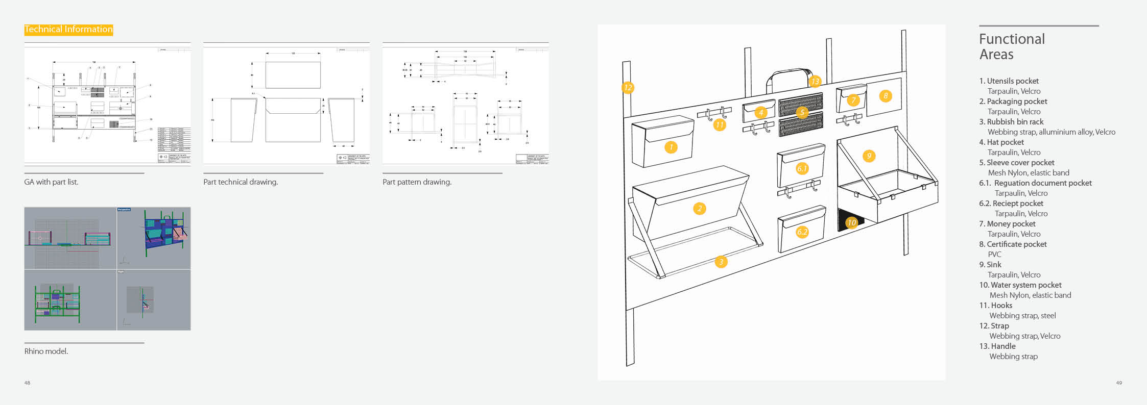 unit10 process portfolio inDesign PRINT25.jpg
