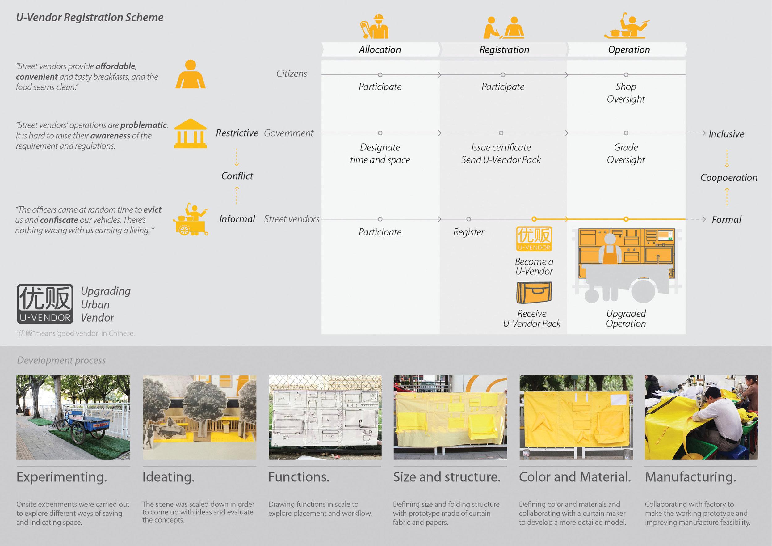 U-Vendor Pack_Details