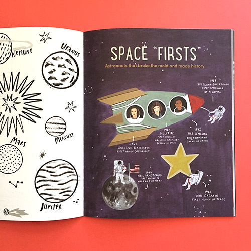 Space Timeline for Bravery Magazine