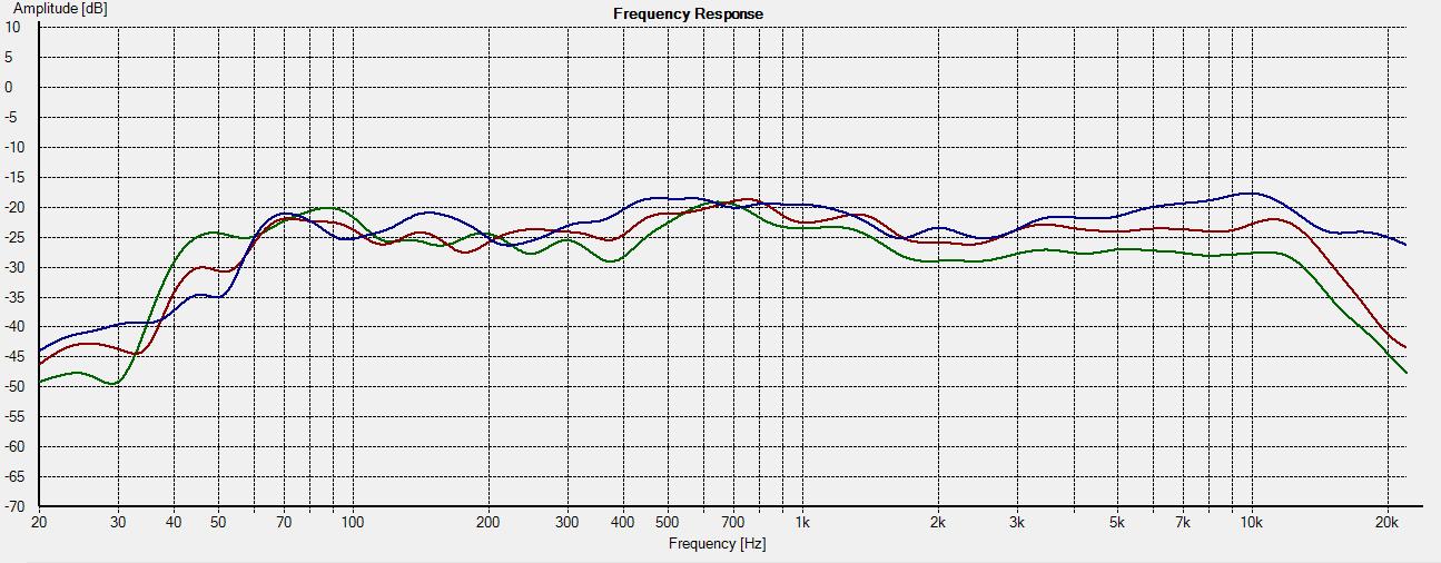 DSP 01, part 4: setup & programming — latent laboratories