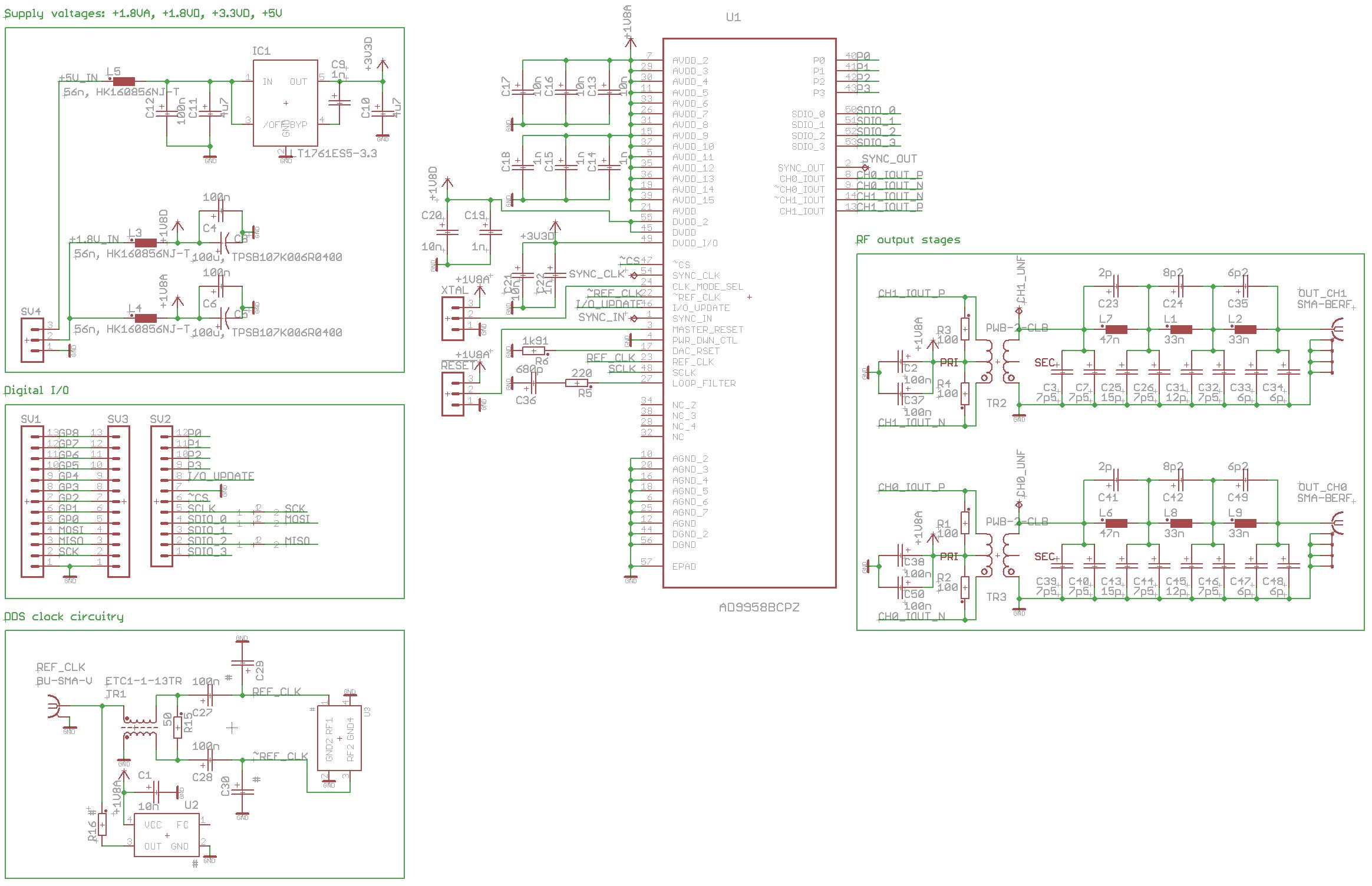 RF transmitter board  - schematic