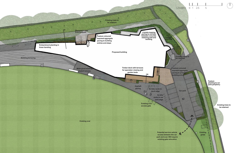 Small-scale site design, Melbourne