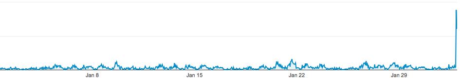 superbowl_site_traffic.jpg