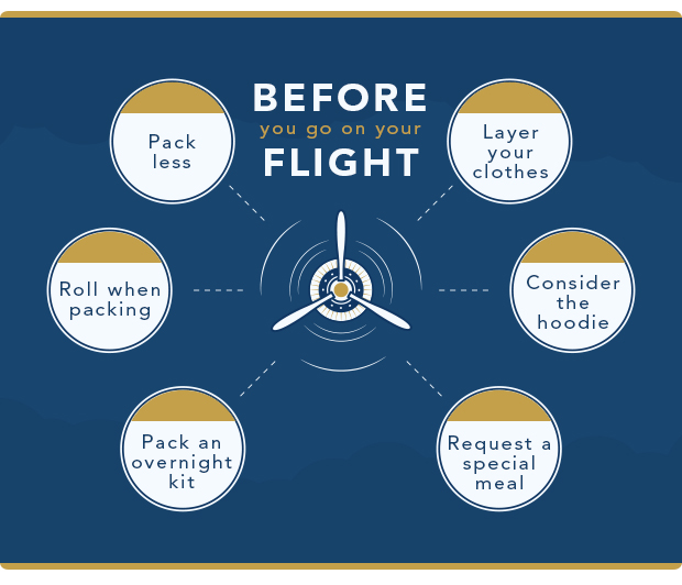 before-you-go-on-flight-infographic.jpg