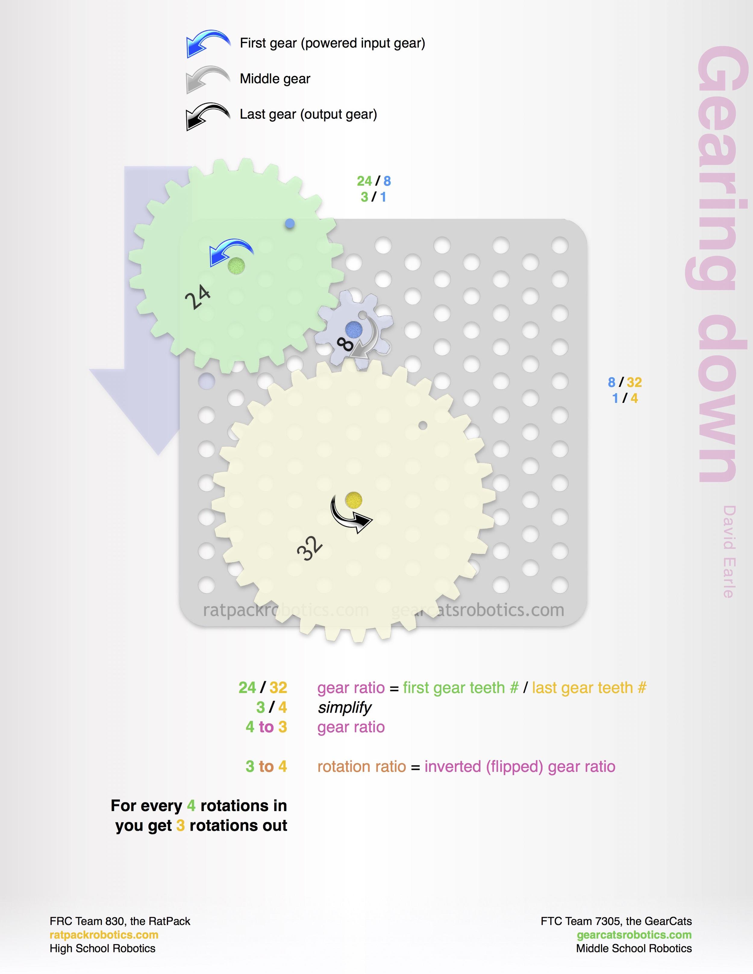 Gear Ratios 2.jpg