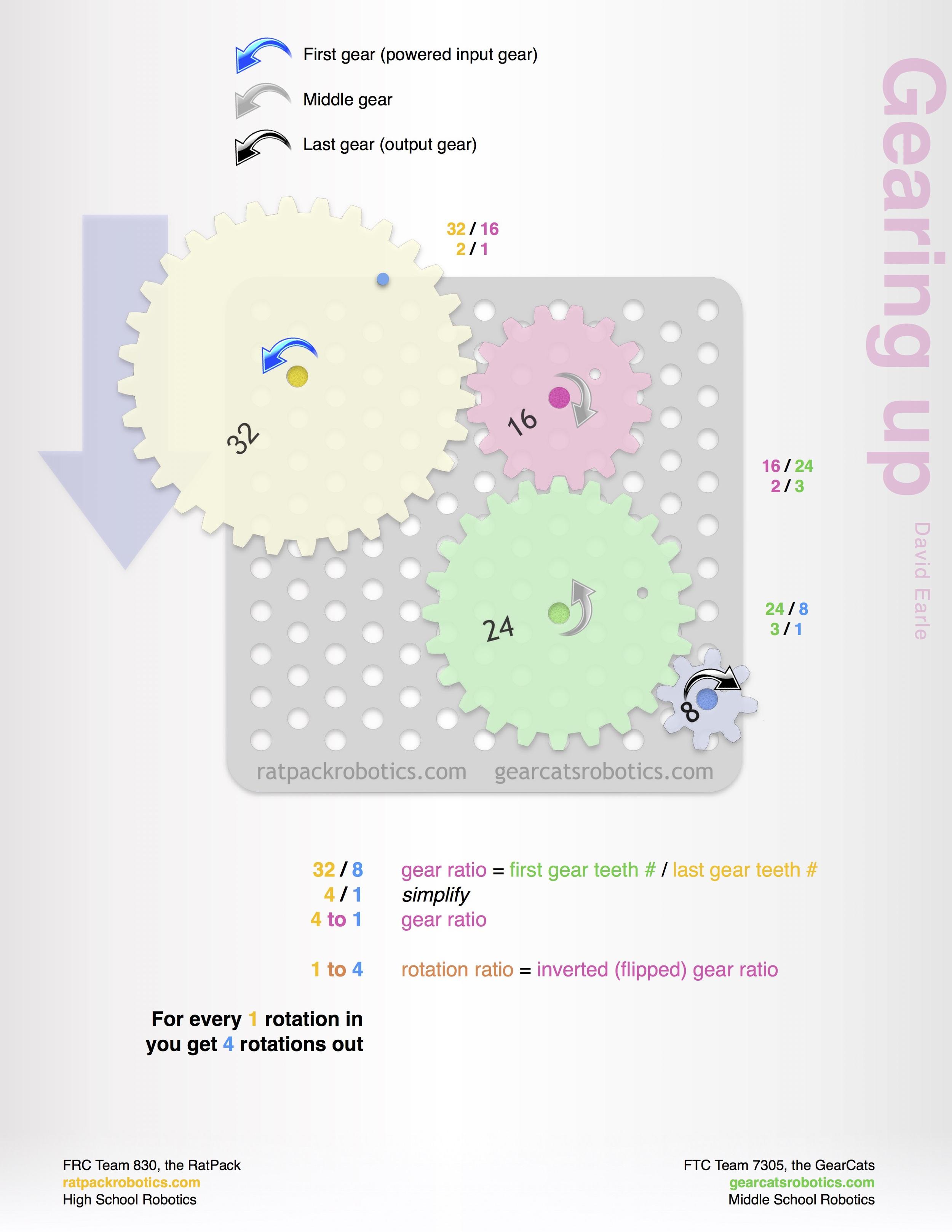 Gear Ratios 1.jpg