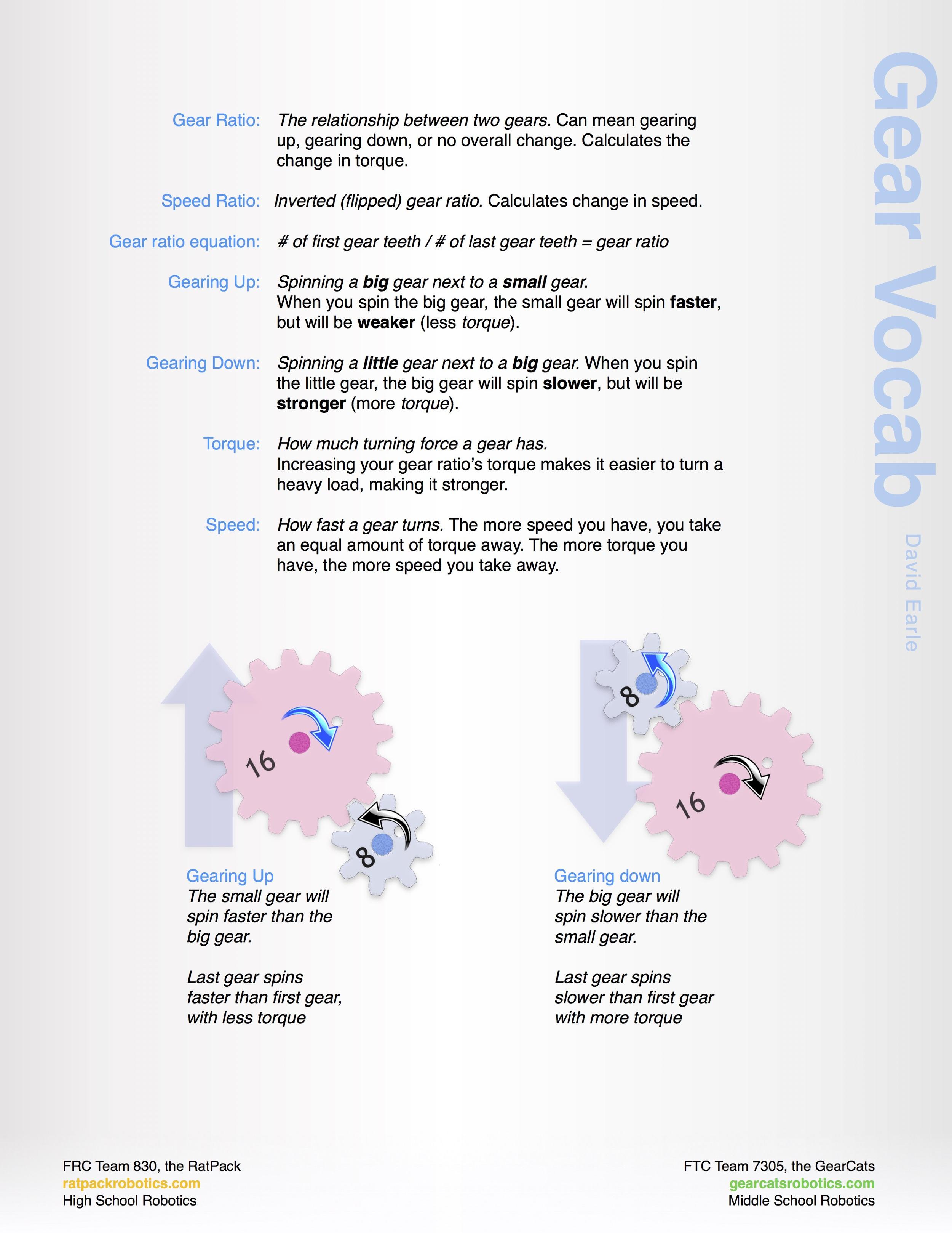 Gear Ratios 3.jpg
