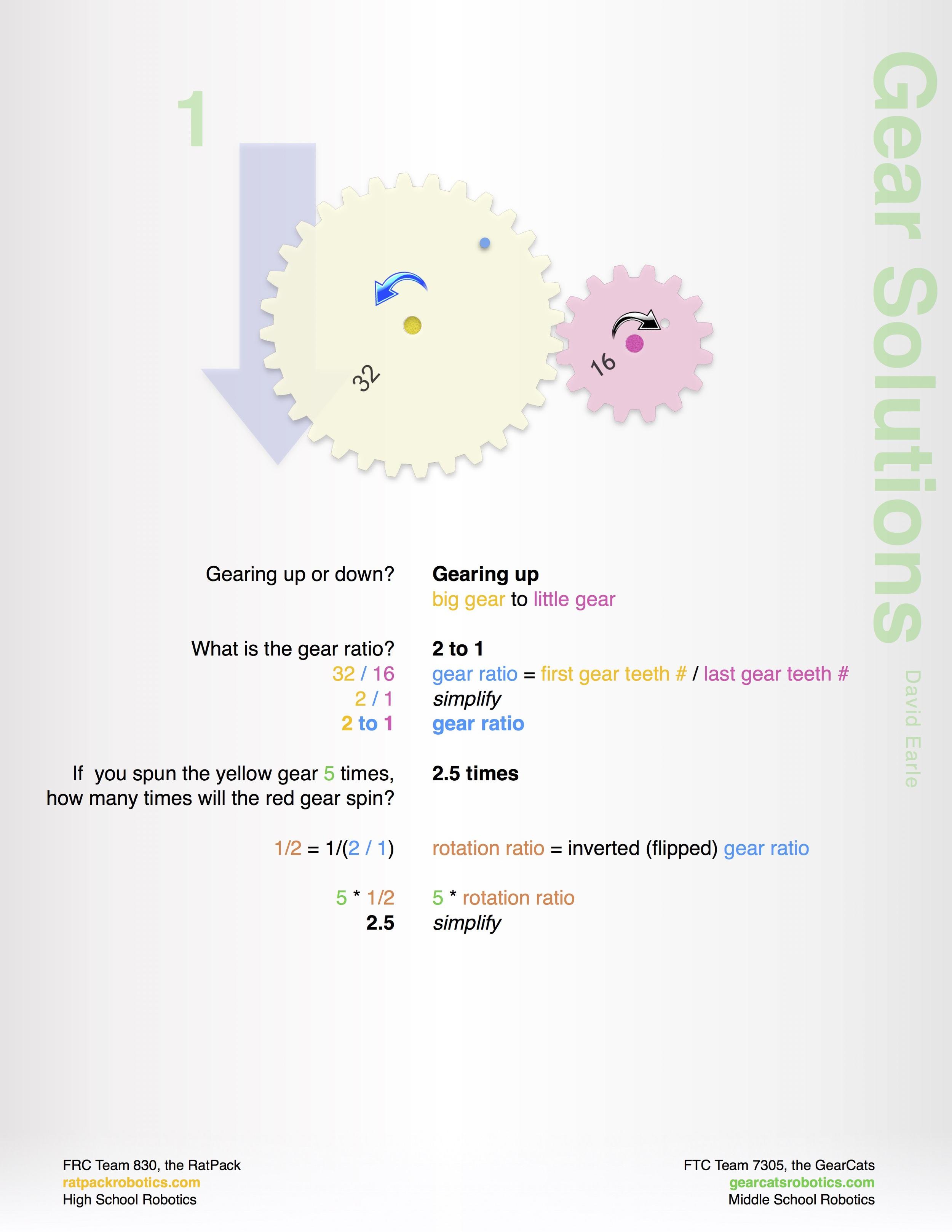 Gear Ratio Answer Sheet 1.jpg