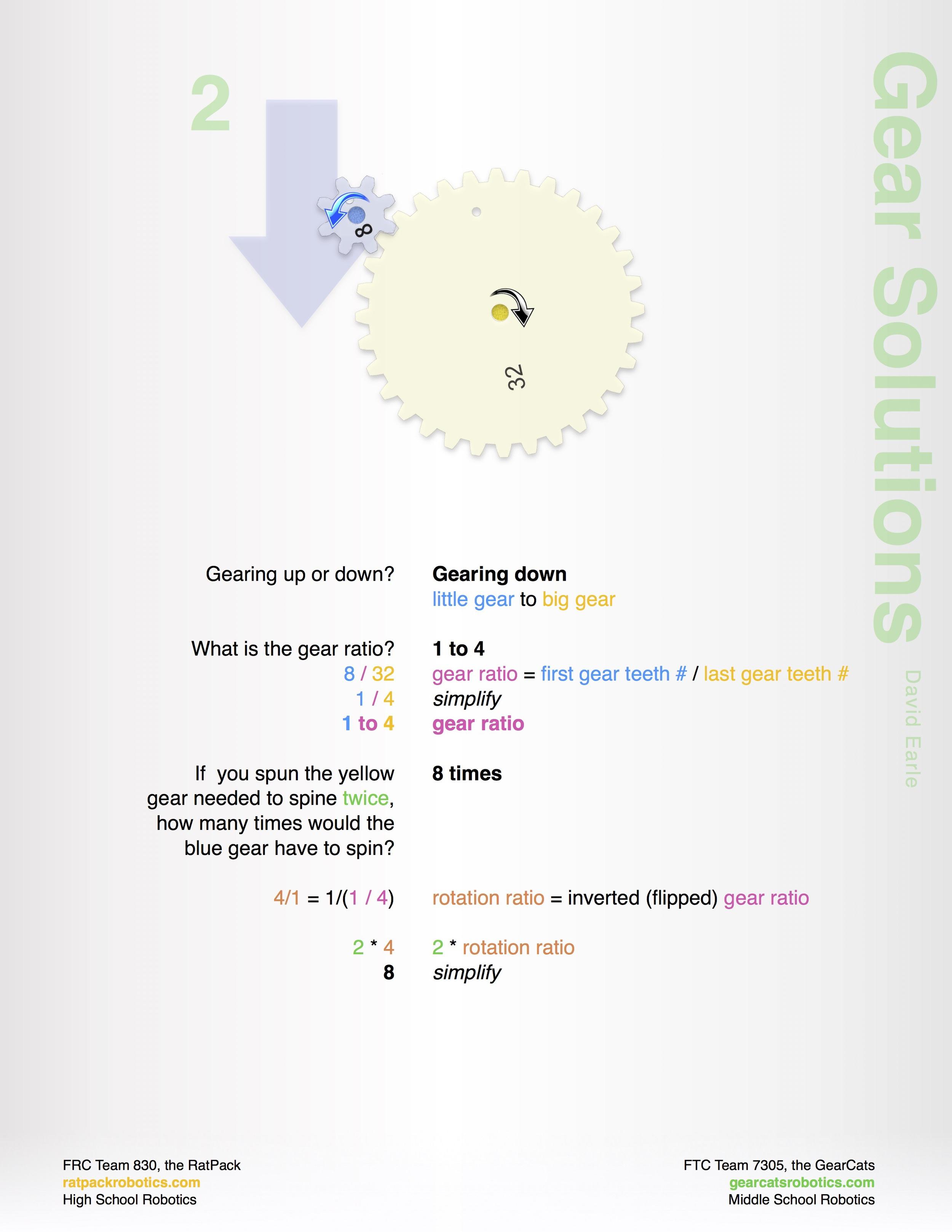 Gear Ratio Answer Sheet 2.jpg