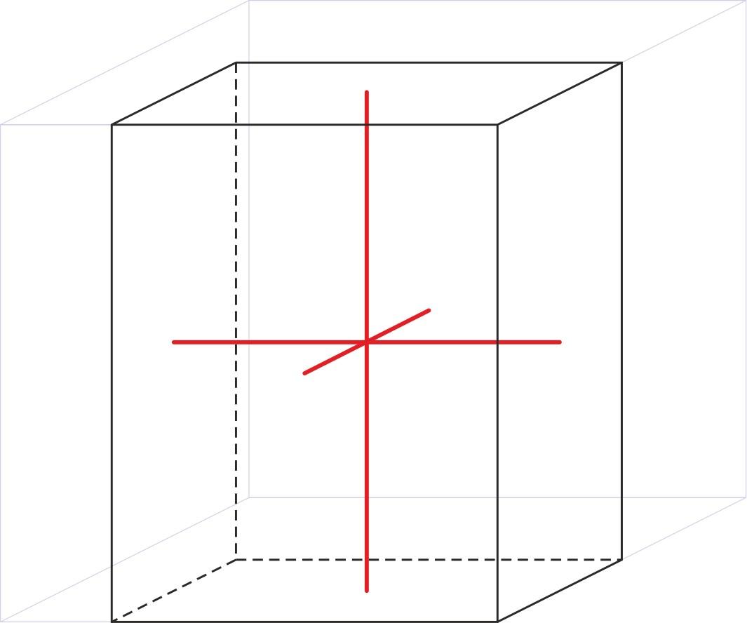 Orthorhombic diagram