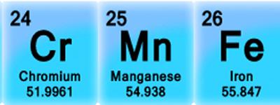 A periodic-table-printable.jpg