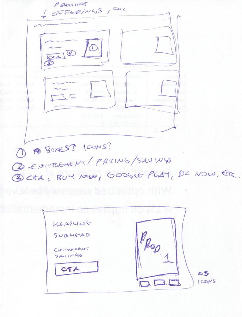 Yahoo! Mail Wireframe