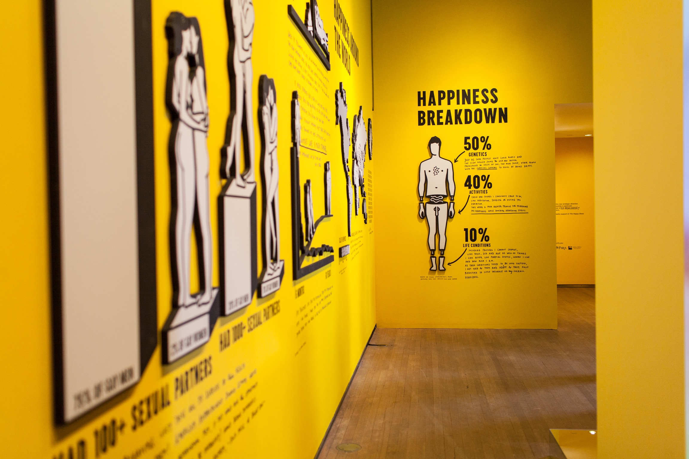 Museum of Vancouver Inspires Happiness Through Art