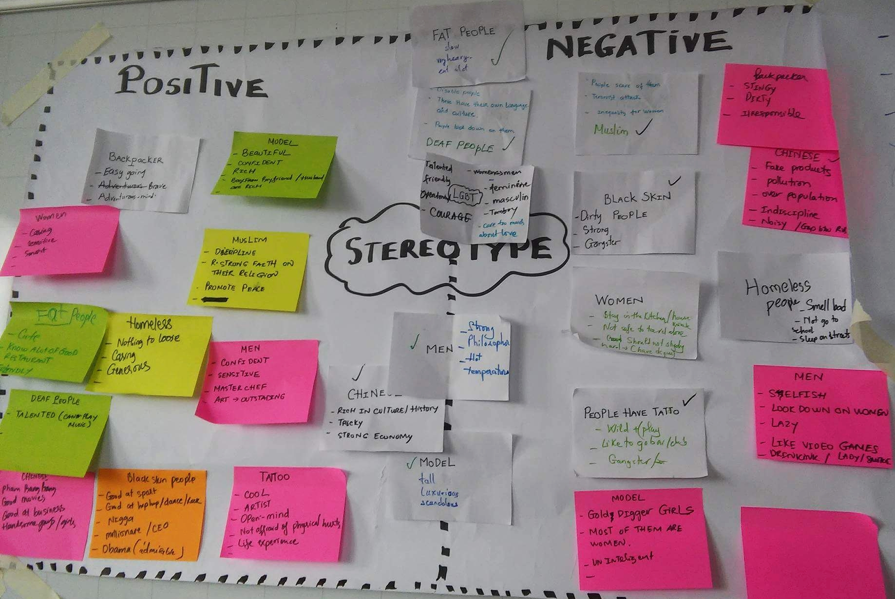 After the discussions, we realized that each of us already had some stereotypes about certain group of people in our mind.