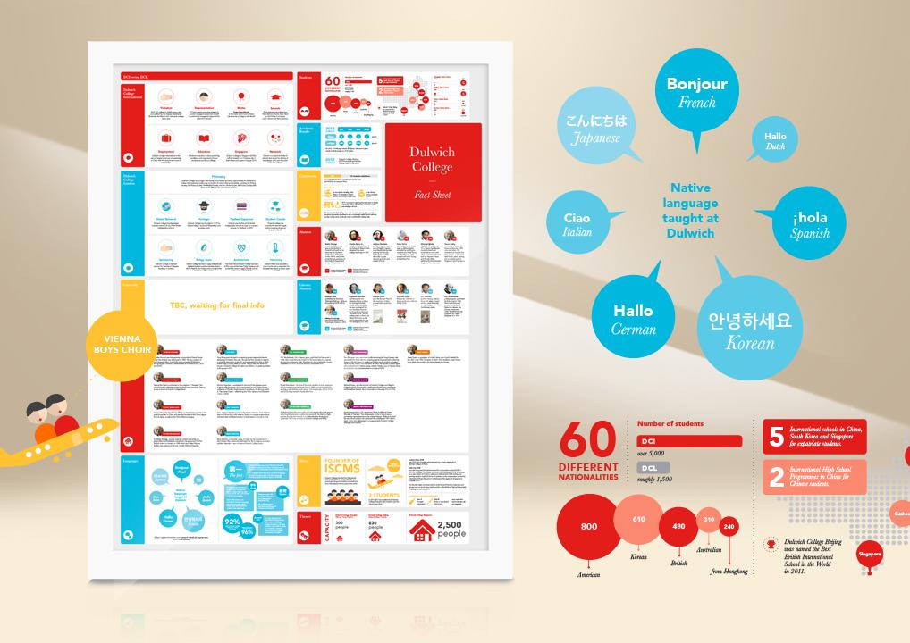 Dulwich Infographics Design.jpg