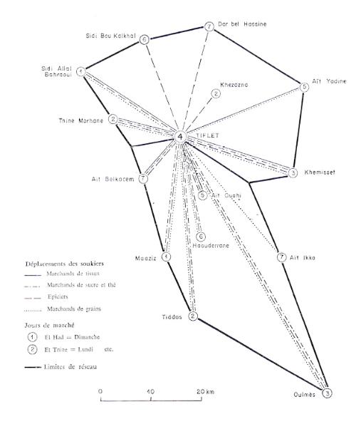 Tiflet Souk economic network   Troin, J.F., (1975 ). Les souks marocains : marchés ruraux et organisation de l'espace dans la moitié nord du Maroc. French ed. Aix-en-Provence: EDISUD. p. (94).