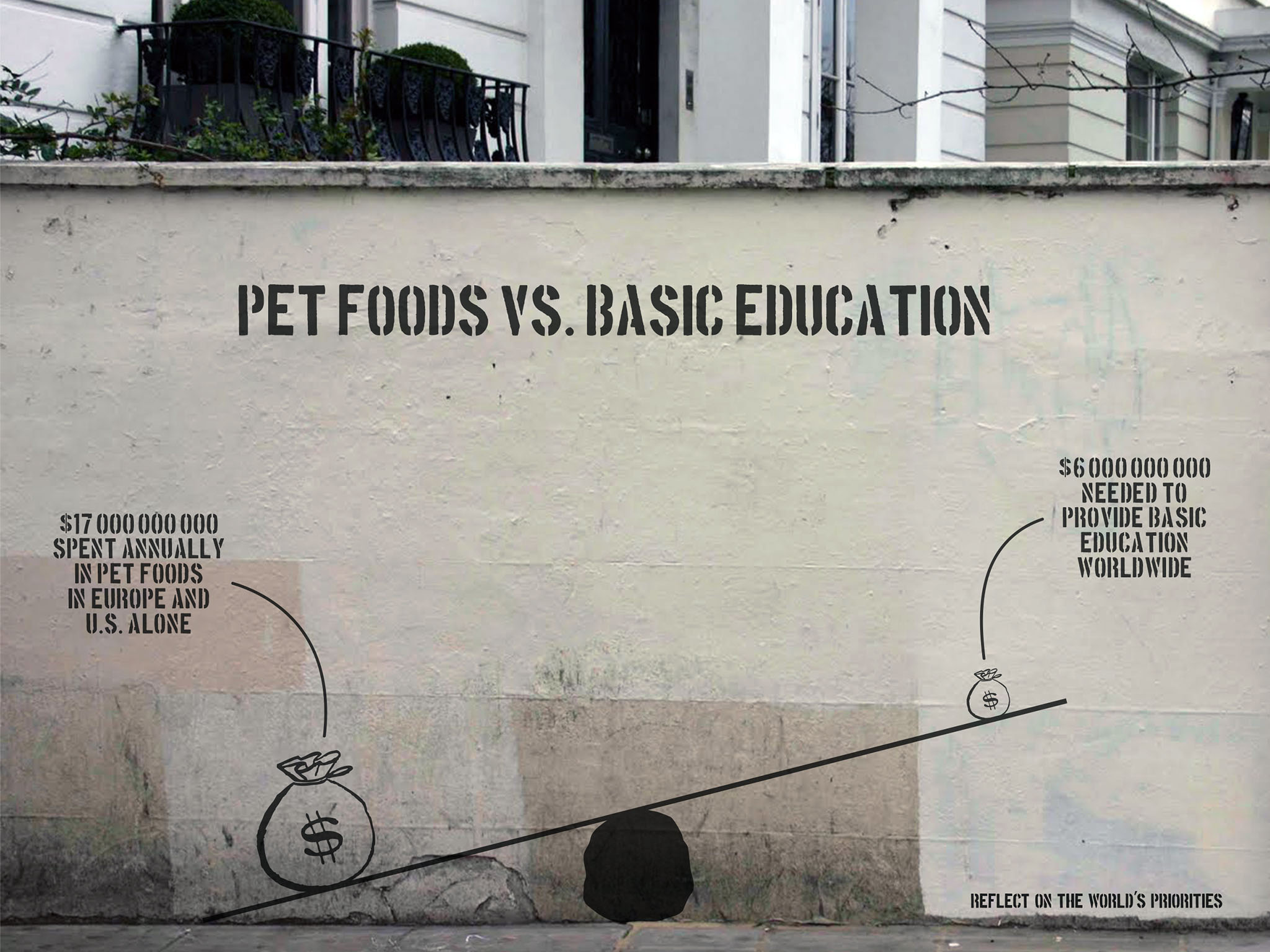 Pet Foods vs. Basic Education
