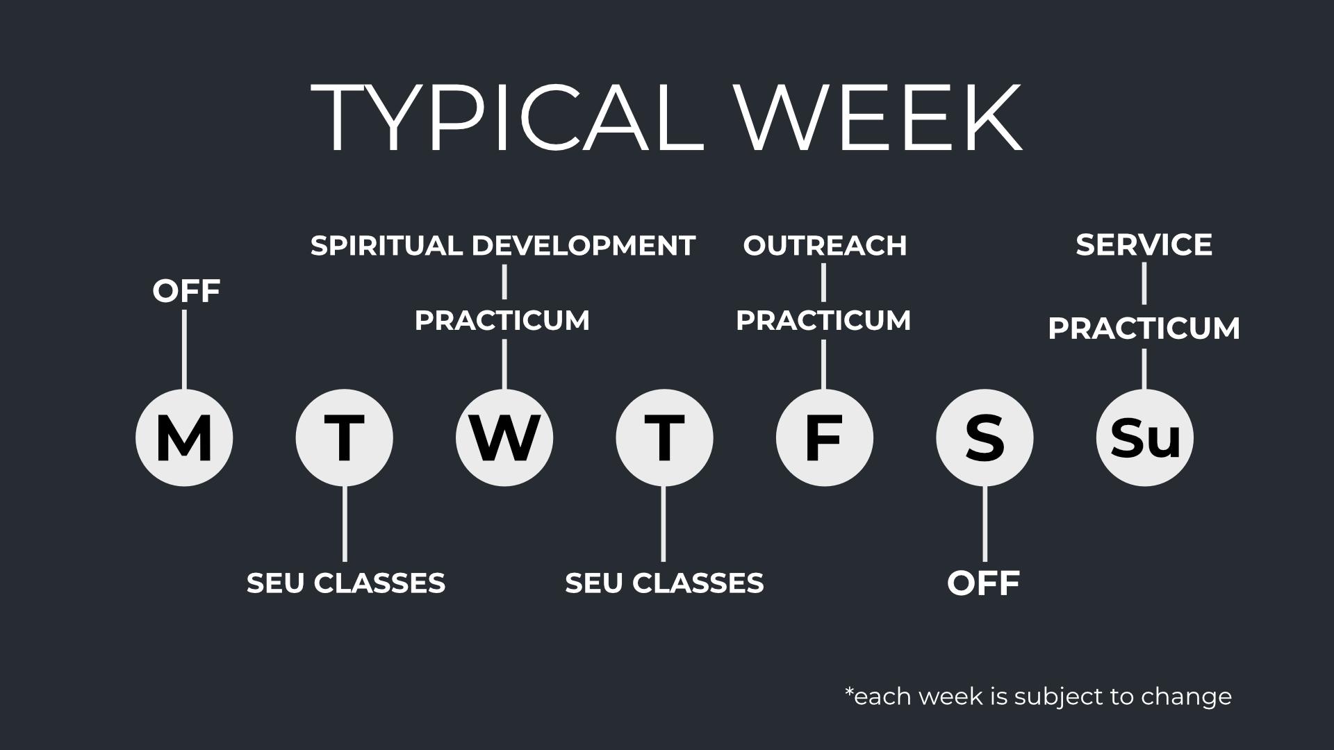 CLC Typical Week.jpg
