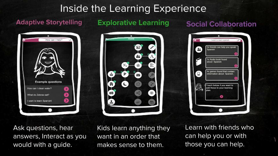 Dev4X - The Learning Experience