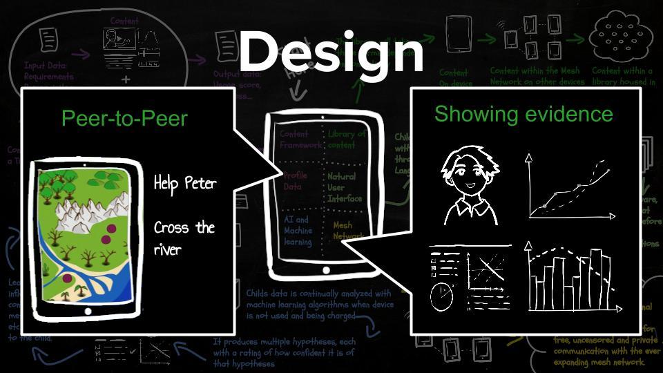 Dev4X - TEDxLMU (10).jpg