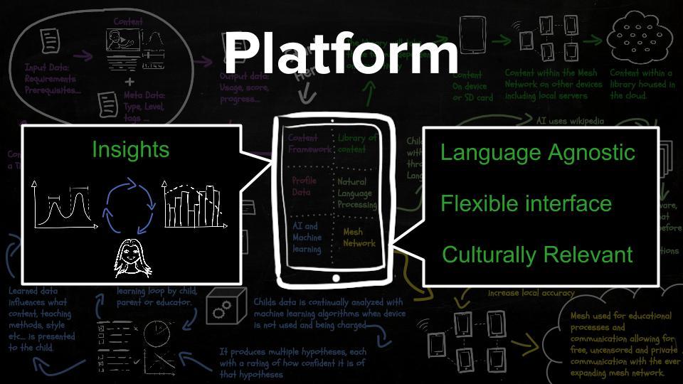 Dev4X - TEDxLMU (8).jpg