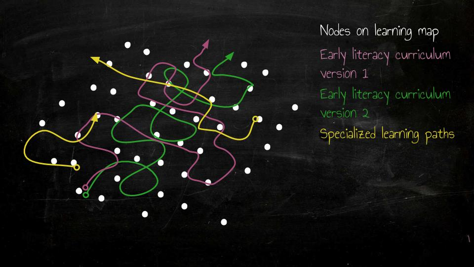 Dev4X - Moonshot Education Project (Slide resource) (23).jpg