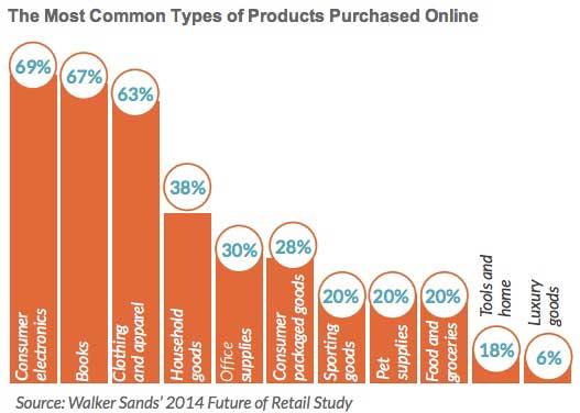online-products-walker-sands-2013.jpg
