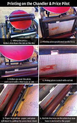 ursula+pepper+press--mar+2013+crafty+life--C&P_printingprocess_0318,+lrgr+text.jpg