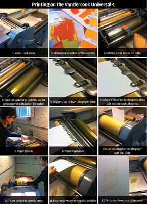 ursula+pepper+press--mar+2013+crafty+life--Vandercook_printingprocess_0318,+lrgr+text.jpg
