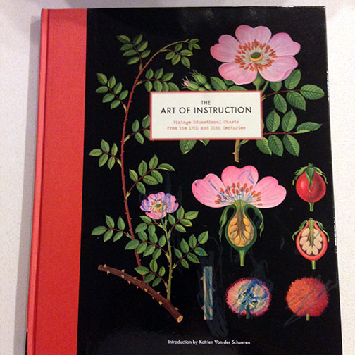 The Art of Instruction.  Beautiful photographs and drawings.