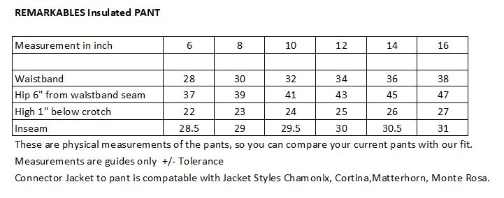 Remarkables Pant Sizing.JPG