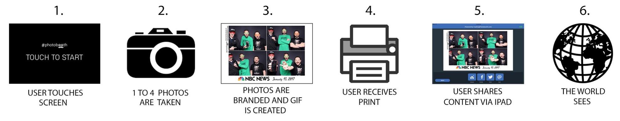 hashtag-photobooth-experience.jpg
