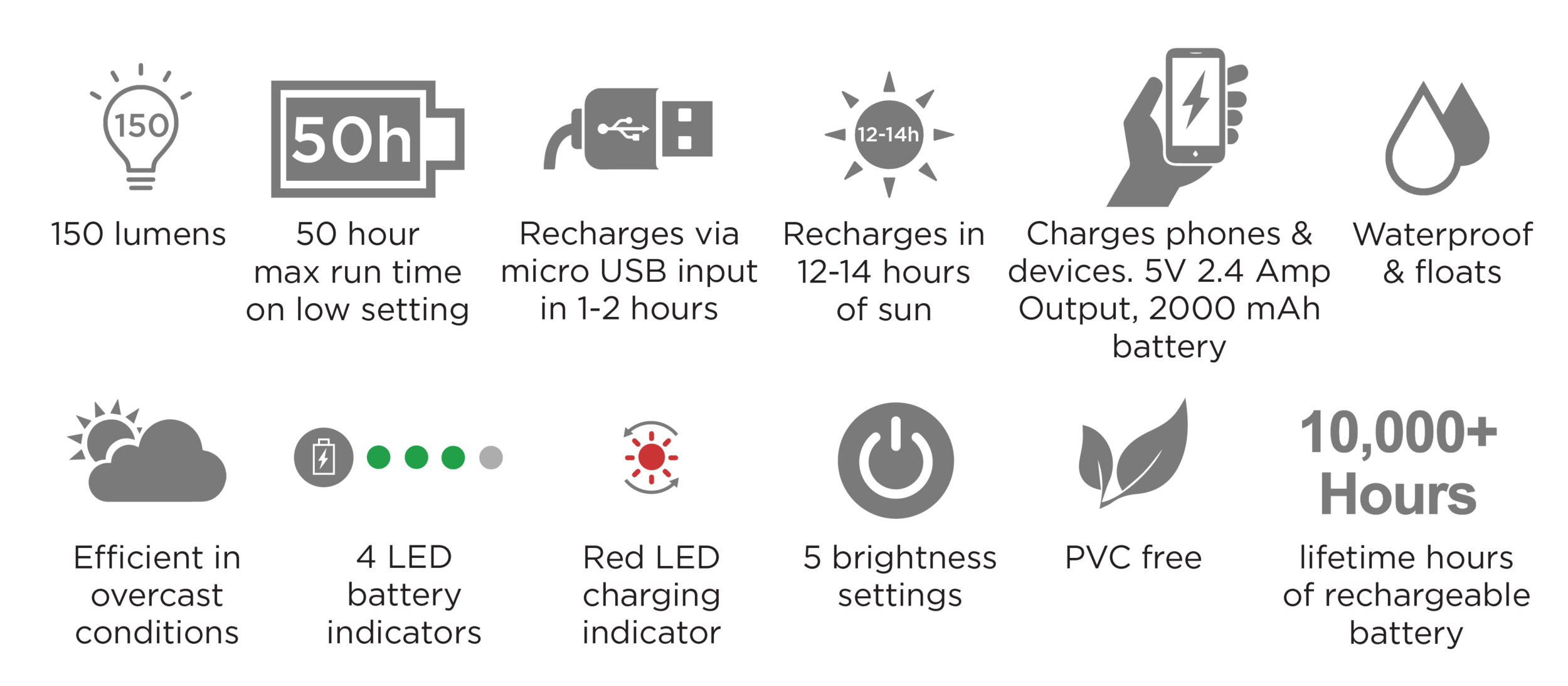 Product_Spec_Icons_for_Kickstarter.png