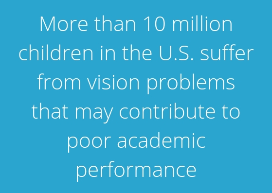 Copy of 174,000 preschoolers in the U.S. suffer from untreated vision problems. This number is expected to increase by 26% by 2060-2.jpg