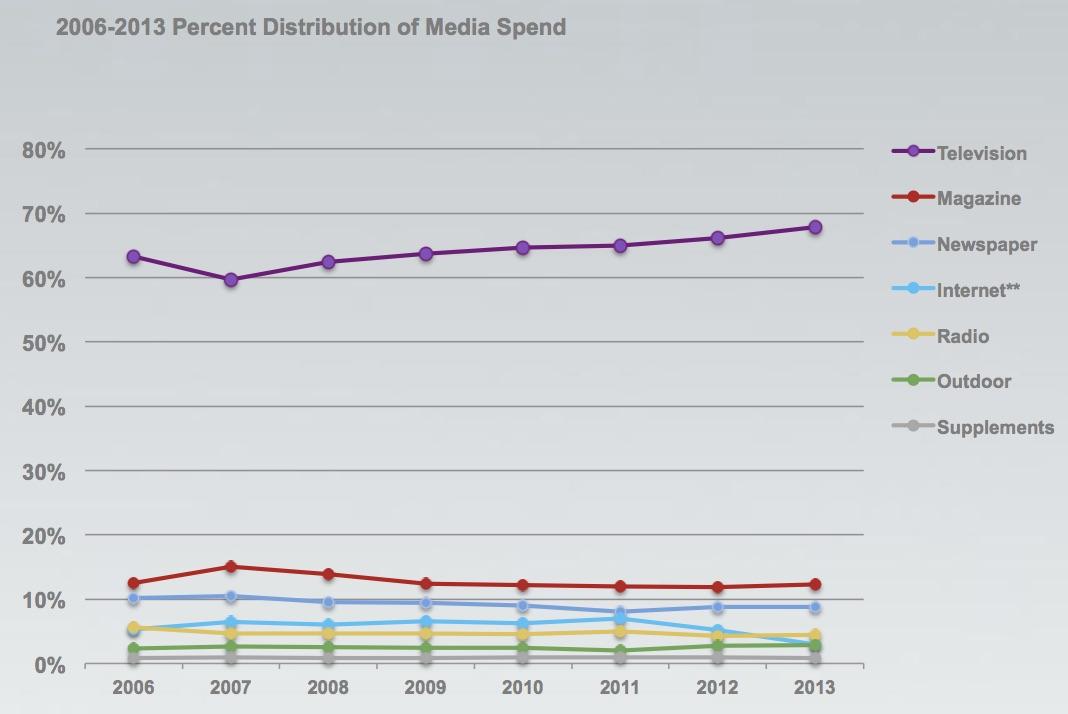 media_spend.jpg