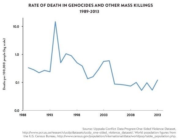 genocides.jpg