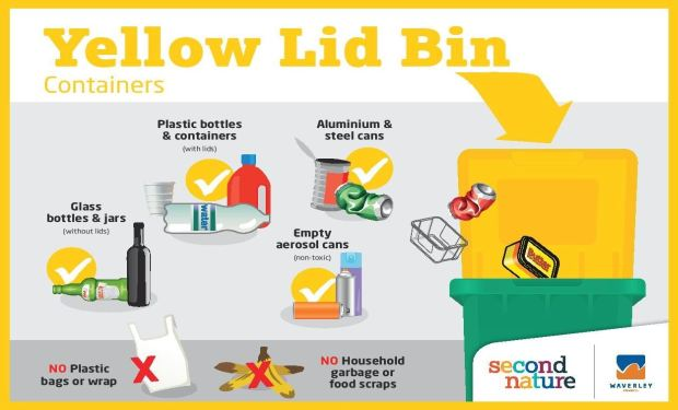 Yellow Lid Bin