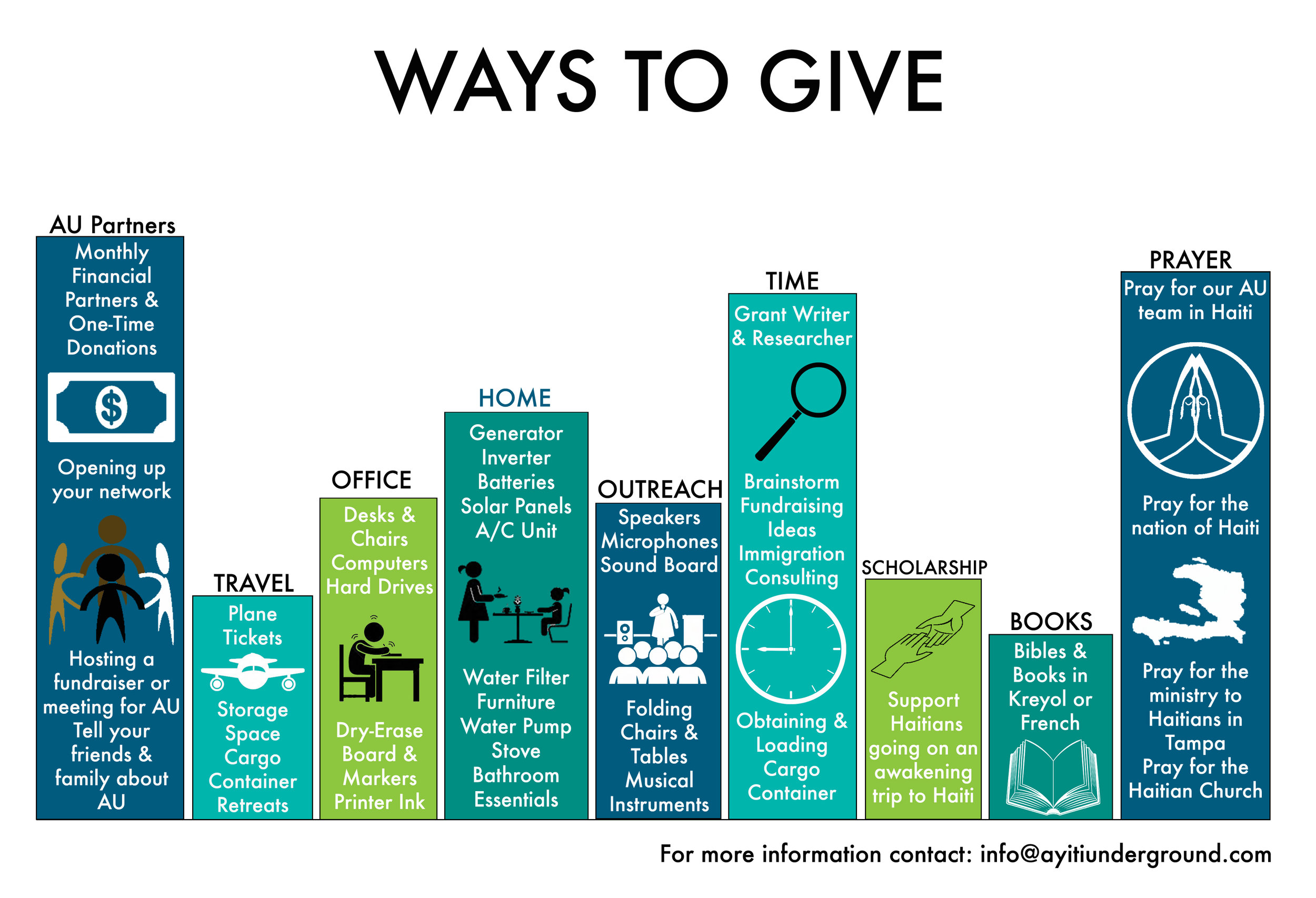 ways to give2 AU.jpg