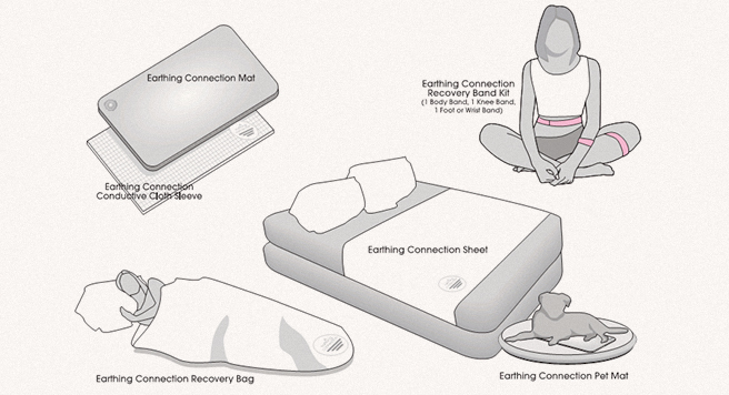 How to use Earthing products