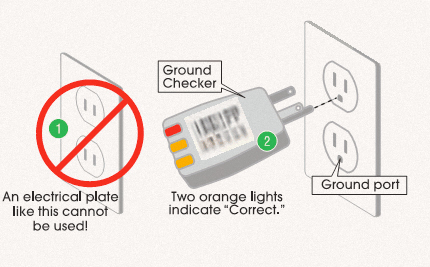How to use Earthing ground checker