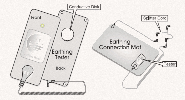 How to use Earthing Tester