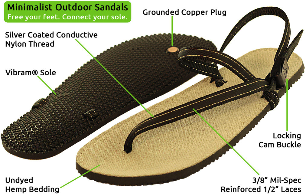 Grounding Technology Behind.. - ______________